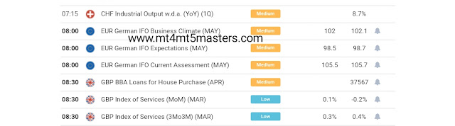 EUROPEAN trading SESSION by mt4mt5masters