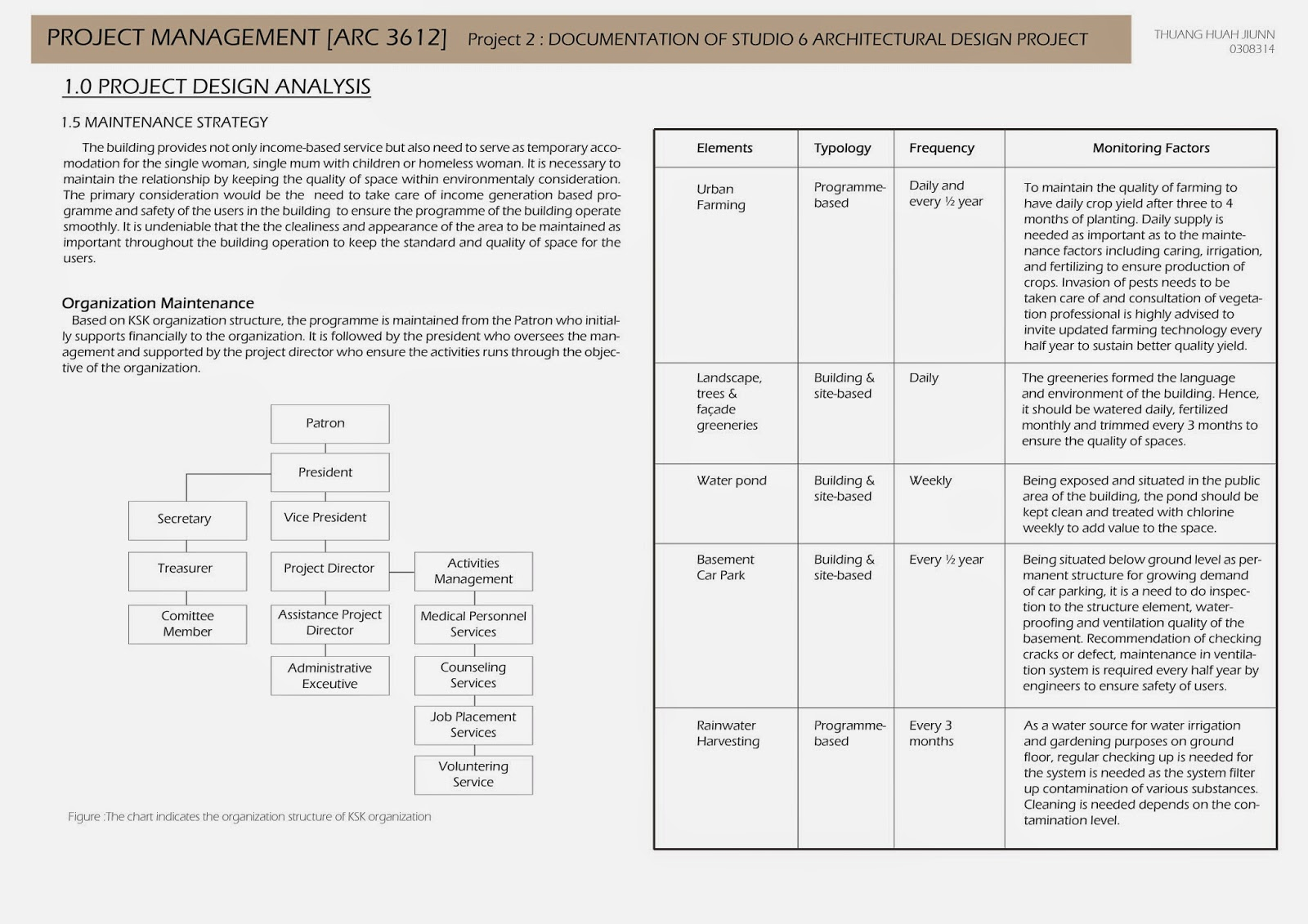 YEAR 3 SEMESTER 6- PROJECT MANAGEMENT [ARC 3614] | E-PORTFOLIO