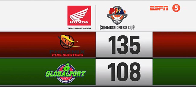 Phoenix def. GlobalPort, 135-108 (REPLAY VIDEO) June 20