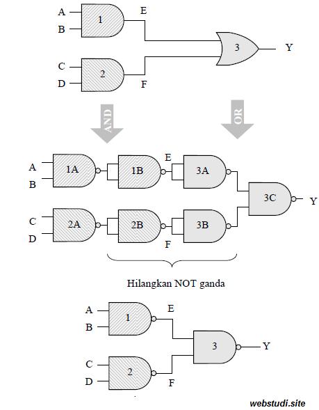 contoh soal gerbang logika 7