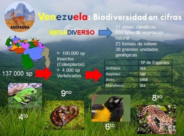 biodiversidad de veneuela