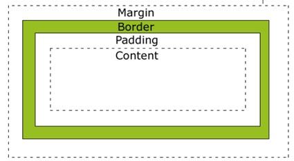 Pengertian dari CSS, Fungsi CSS Beserta Contoh nya 9_