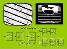 صيانة منظومات المسح الأفقي والرأسي في التلفزيون PDF