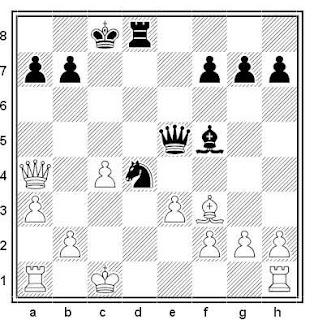 Posición de la partida de ajedrez Spanier - Lorentz (Hannover, 1978)