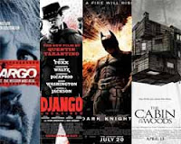 Top 15 Best Rated Movies of 2012 in Hollywood