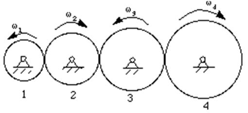 reverted gear train diagram
