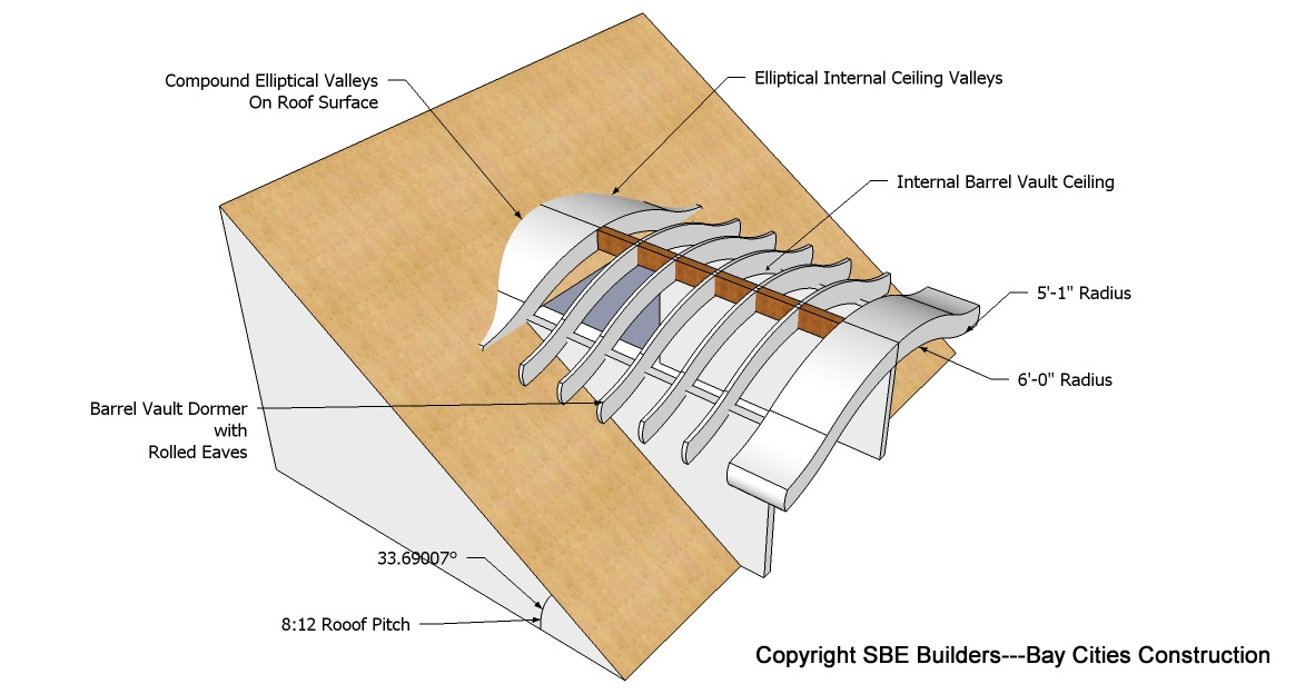 Roof Framing Geometry: Eyebrow & Barrel Roof Dormer