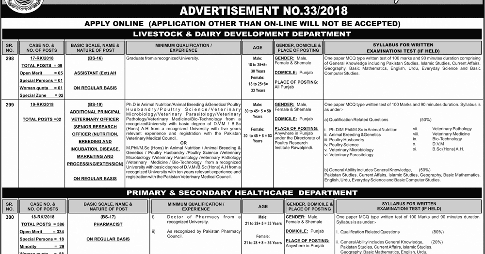 PPSC SS Pharmacist Jobs Syllabus MCQs Past Papers | Download PPSC