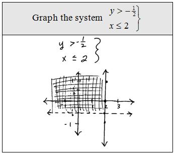 OpenAlgebra.com: linear systems