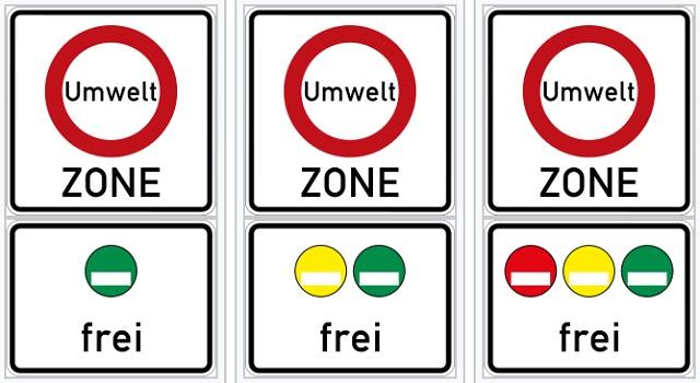 Zones ambientals alemanyes