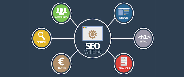Your Business Ranking and the Role of SEO Marketing Agency