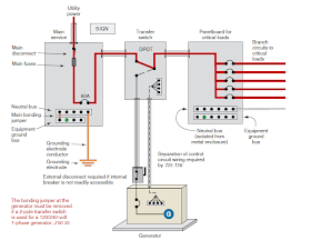 Kw Hr Power Metering Information Site Wiring Diagrams For A Typical Standby Generator