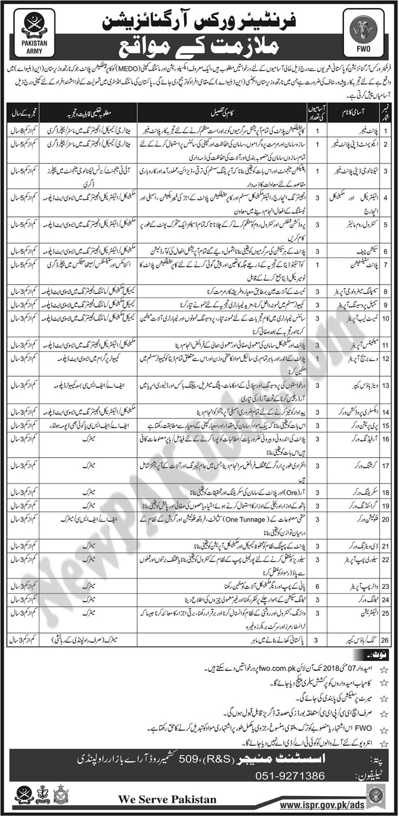 frontier-works-organization-latest-jobs-apply-online-for-71-vacancies-from-across-pakistan