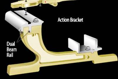 Thiết kế Dual-beam