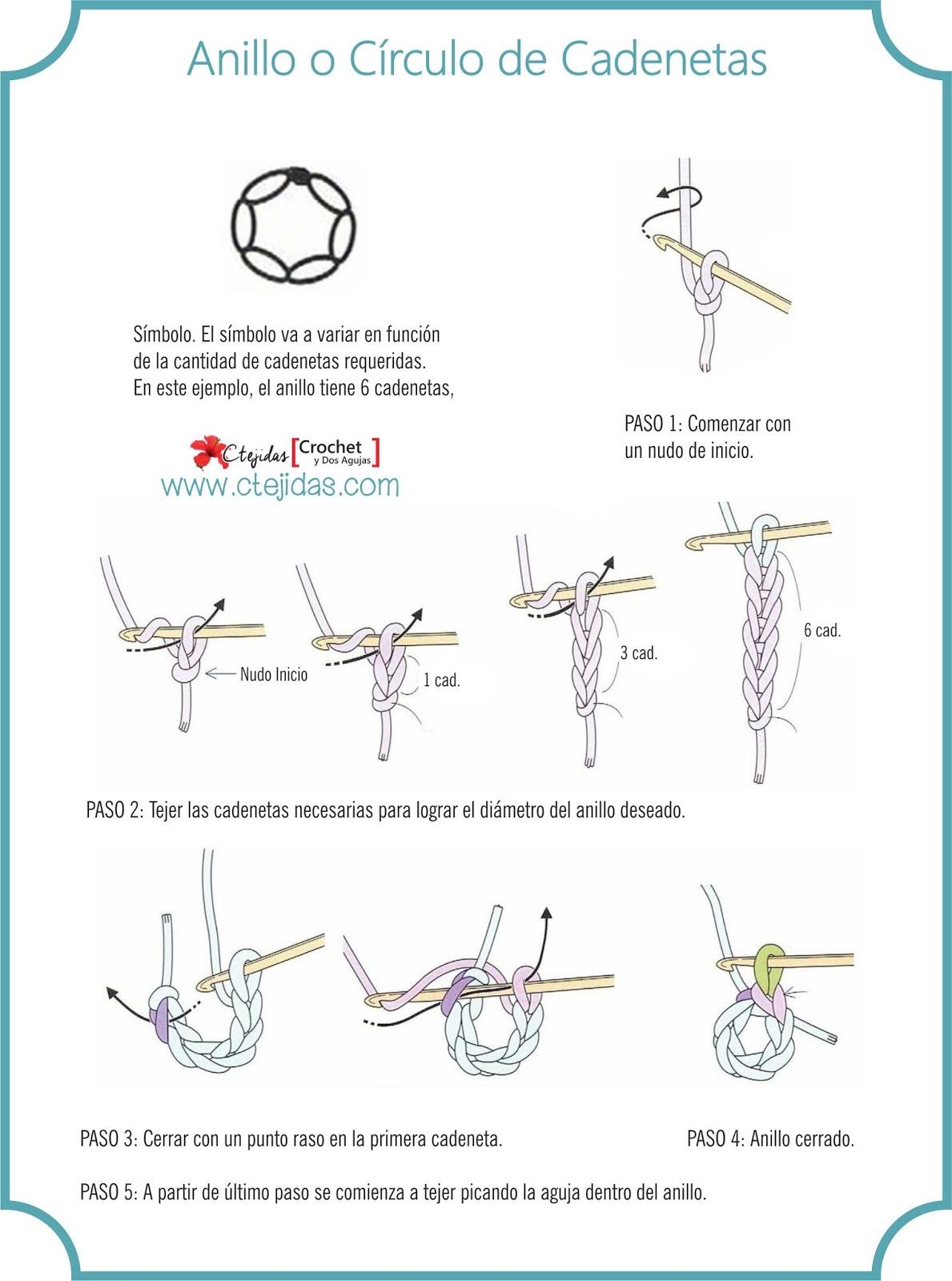 Cómo tejer un círculo de cadenetas