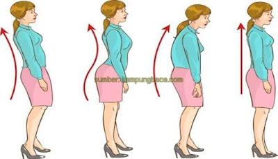 Contoh postur tubuh yang salah dan benar