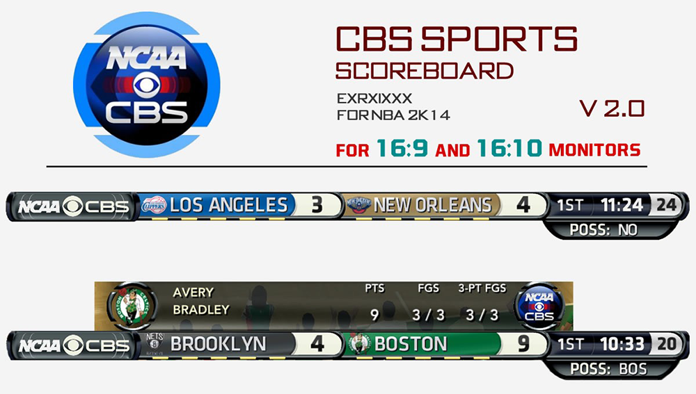 NBA 2K14 CBS Sports Scoreboard Mod