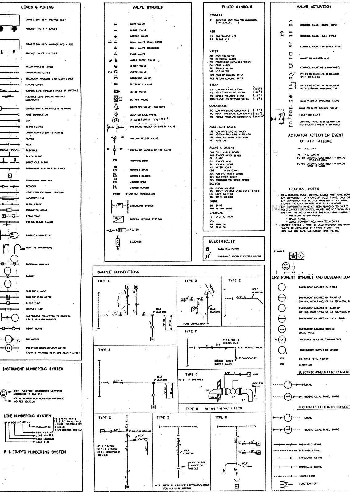 Wiring Help Pennock39s Fiero Forum