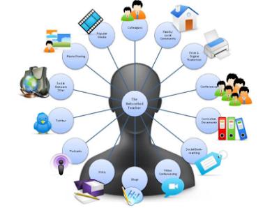 Urgensi Pengajaran  Strategi Belajar (Learning Strategies) Efektif Kepada Peserta Didik