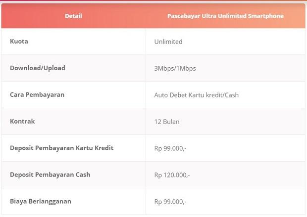 Paket Internet Unlimited April  2019 Pascabayar Ultra Unlimited Smartphone BOLT