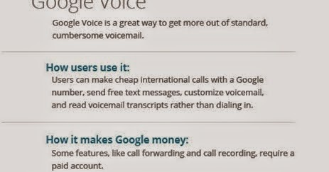 How to Setup Google Voice as Voicemail? | Mono-live