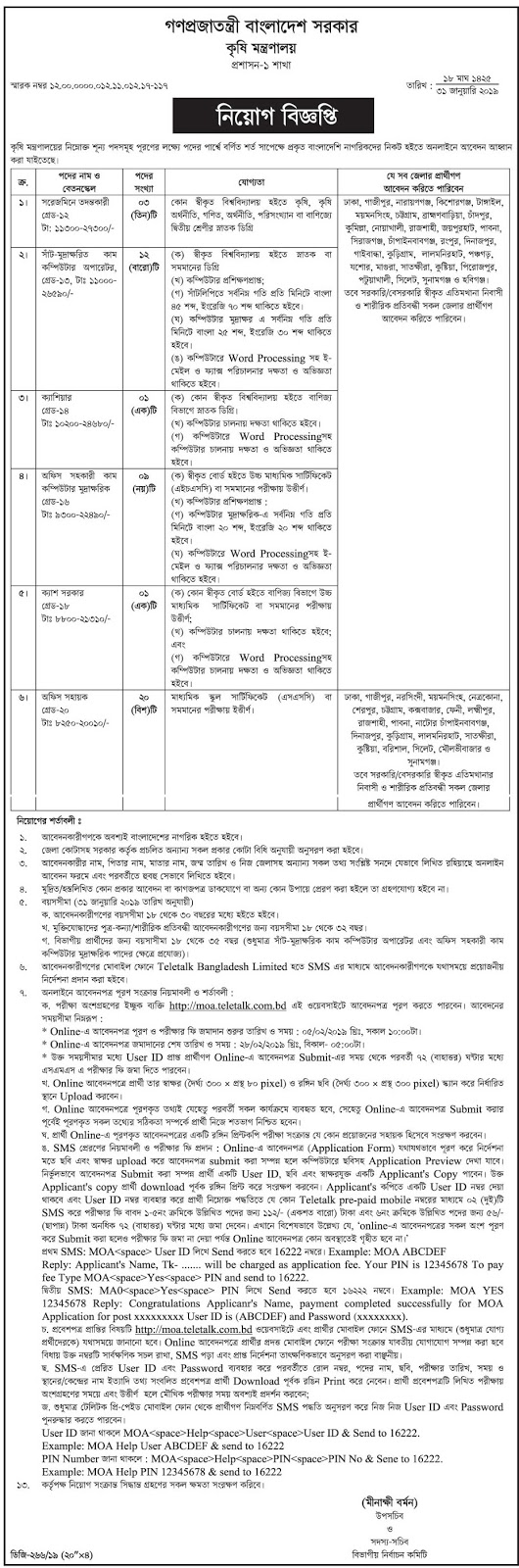 Ministry of Agriculture Job Circular 2019