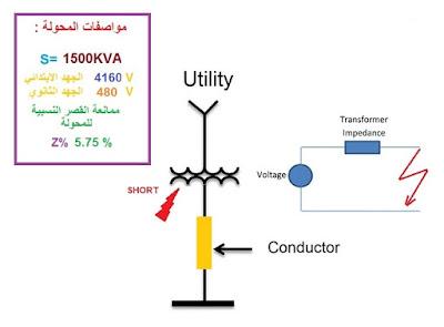 حساب تيار القصر Short-Circuit Current الطرف الثانوي للمحولة مباشرة