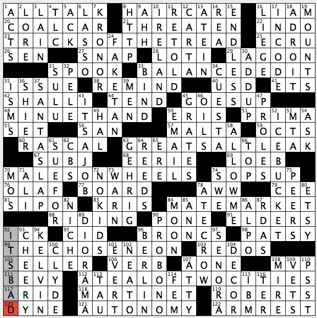 Rex parker does the nyt crossword puzzle novelist pierre sun 10 sunday october 16 2016 spiritdancerdesigns Images