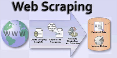 Geek On Java: Extract website data in Java using webscrap4j