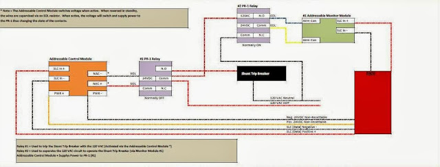 elevator+shunt+trip+diagram how to wire elevator shunt trip fire alarms online notifier wiring diagram at mifinder.co
