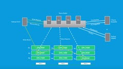 BIG DATA AND HADOOP FOR BEGINNERS – WITH HANDS-ON!