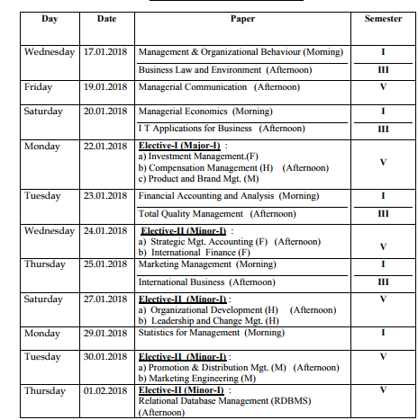 Osmania University MBA l/ll/lll Year Exam Time Table 2018