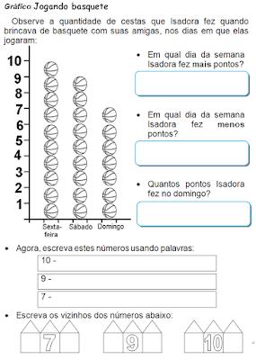Gráfico JOGANDO BASQUETE