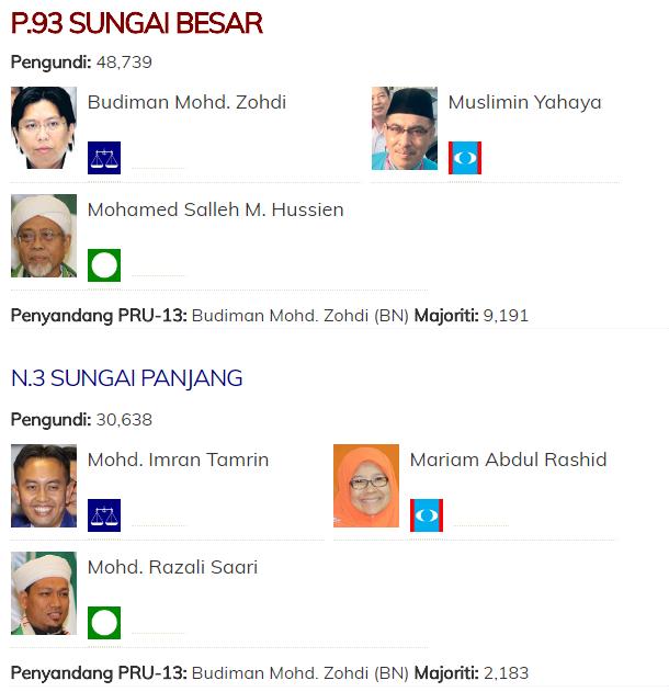 Senarai Calon Pilihan Raya Negeri Selangor Senarai Nama Calon Parlimen Dan Dun Pru 14