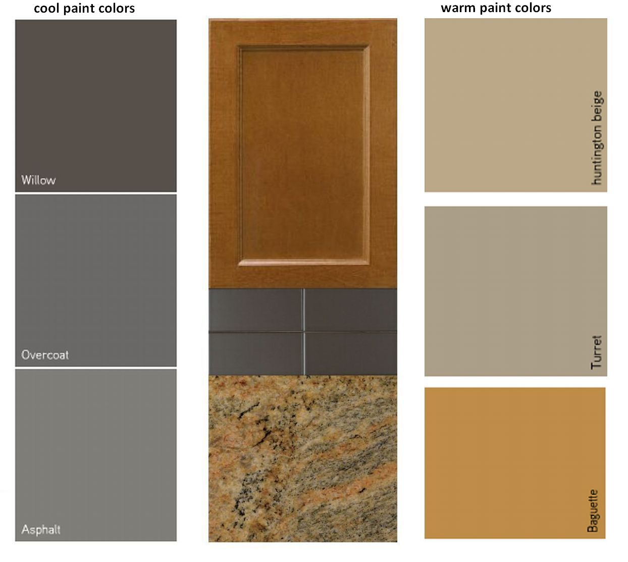 Carmen's Corner: WARM OR COOL PAINT COLORS? on What Color Granite Goes With Maple Cabinets  id=51066