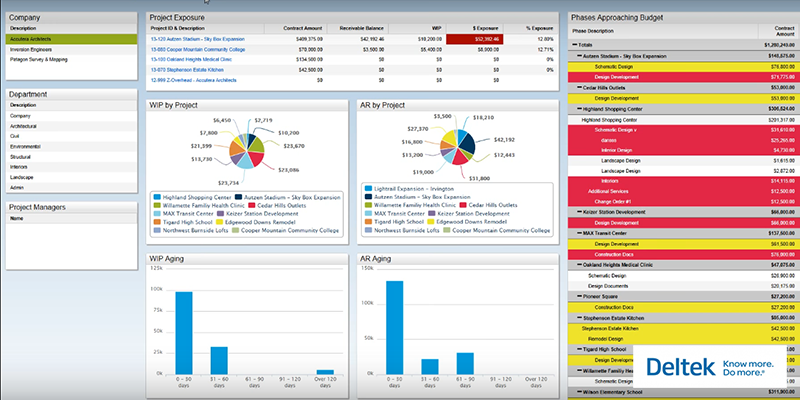 Top 10 Construction Project Management Software