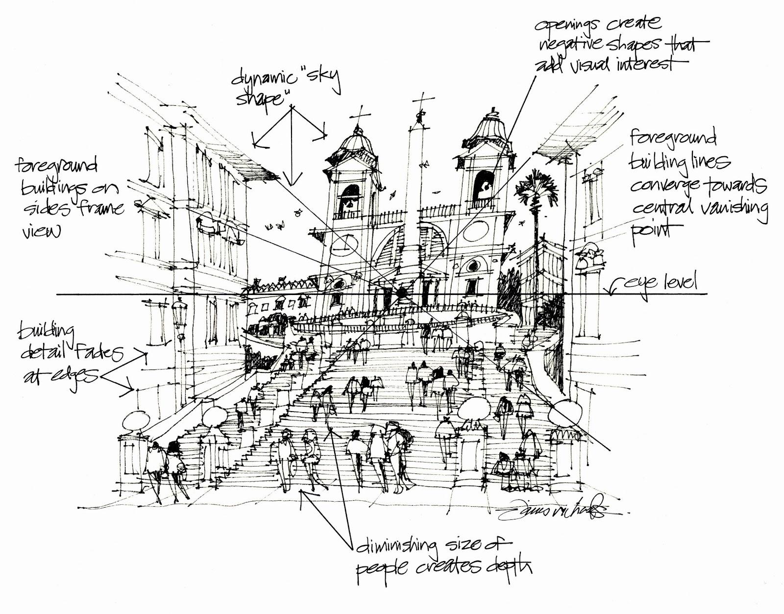 James Richards Sketchbook Dad Loves His Work