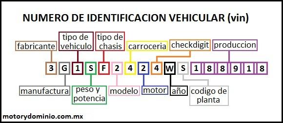 Lexus Vin Decoder   Auto Car Reviews 2019 2020