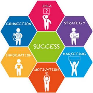 Strategi pemasaran usaha kecil