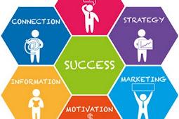 3 Cara Menjadi Sukses di Pemasaran Bisnis Anda