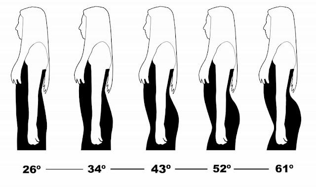 """""""Güzellik bütünüyle keyfi değil"""": Erkeklerin bazı beden tiplerini özellikle tercih ediyor olmasının evrimsel kökenleri var!"""