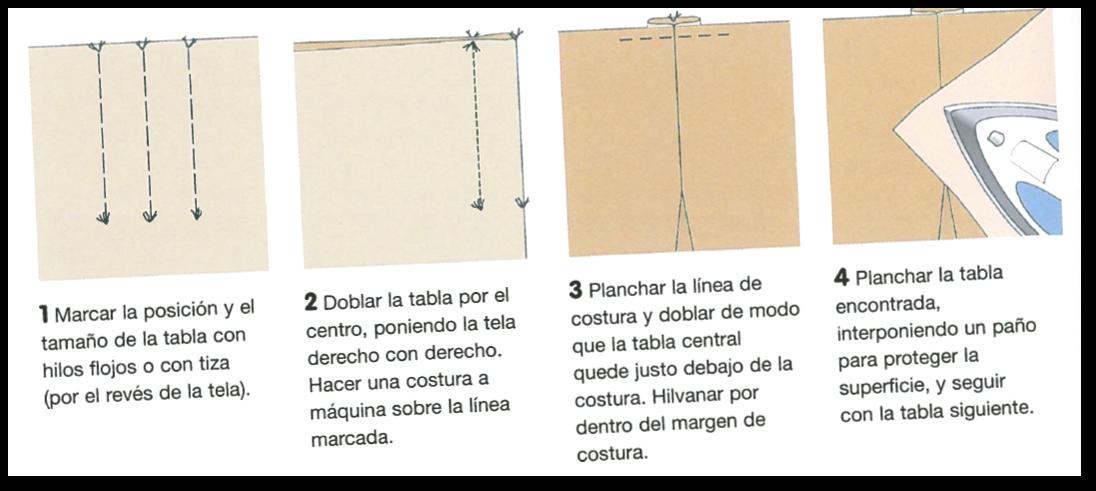 Es pan cosido: Cómo Utilizar, Adaptar y Diseñar Patrones de Costura ...