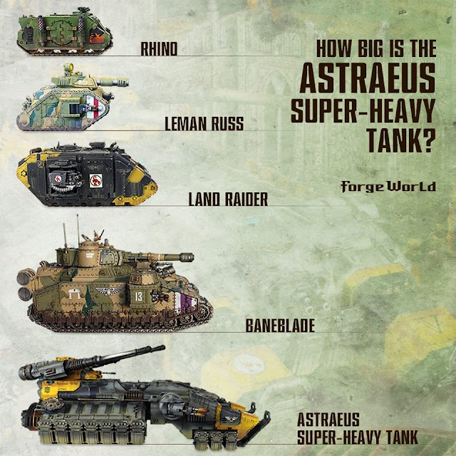How big is the new Primaris Astraeus Super-Heavy Tank