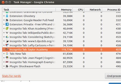 Google Chrome Hidden Tool - Task Manager