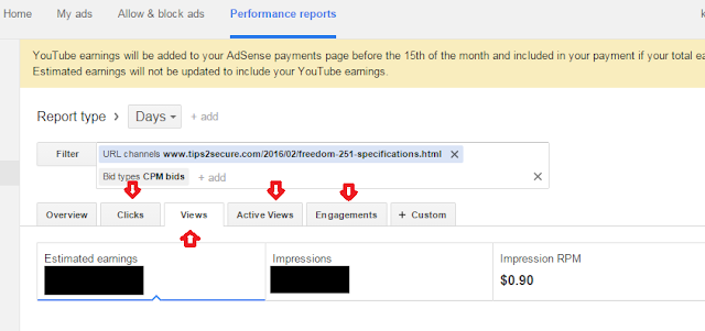 checking CPM of Google Adsense