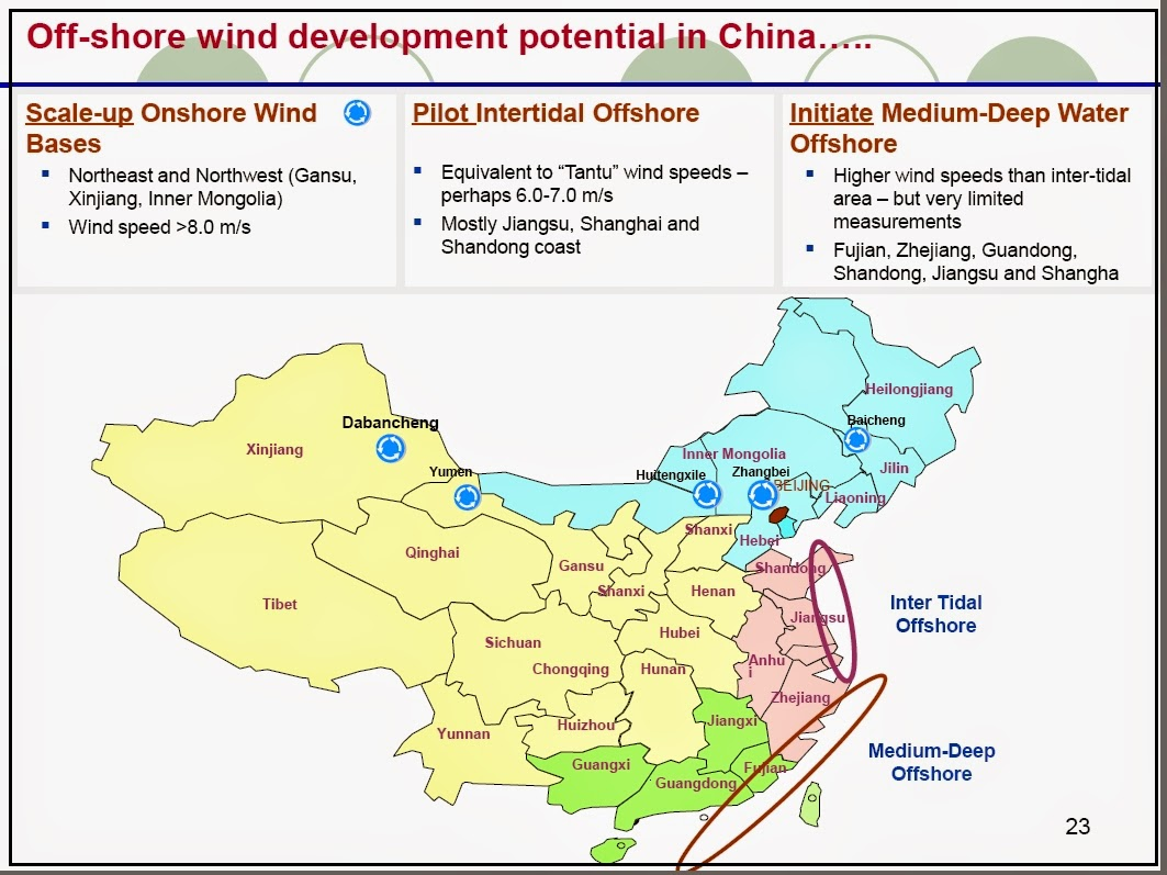 Wind energy in China   REVE News of the wind sector in Spain and in