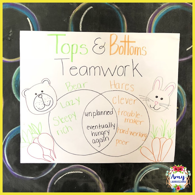 Click here to find ideas for team work, launching cooperative learning and compare and contrasting.  Included are ideas and  an anchor chart for the very engaging book Tops and Bottoms.  Get your back to school plans ready.   Perfect for elementary classrooms and homeschool children.  {kindergarten, first, second, k, 1st, 2nd}