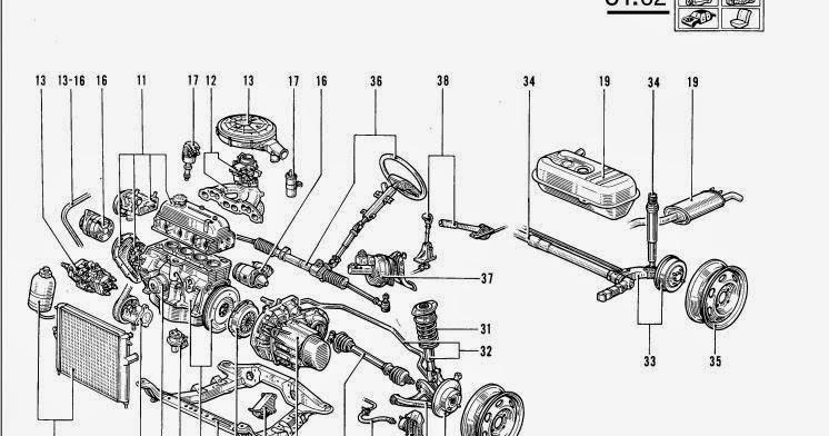 Manuais de carros e catálogos de peças
