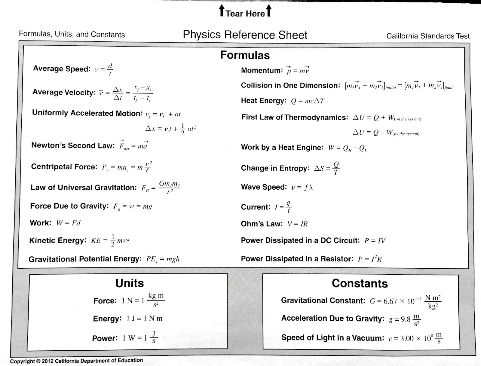 The Blog Of Phyz Changes To The California Physics Reference Sheet