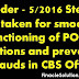 SB Order - 5/2016 Steps to be taken for smooth functioning of POSB operations and prevention of frauds in CBS Offices